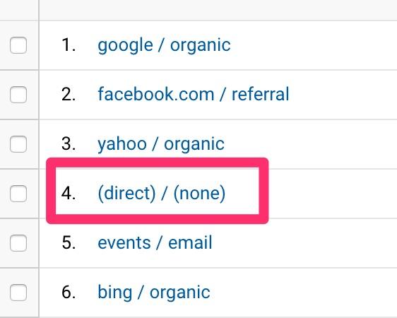 Google Analytics の参照元/メディアから「(direct) / (none)」を少しでも減らす方法