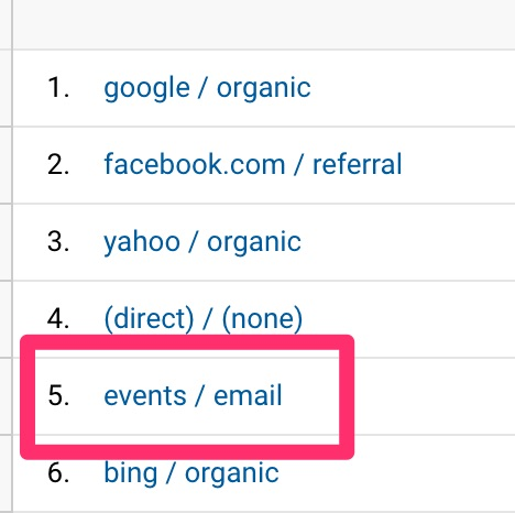 events_email